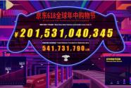 京东618创2015亿纪录 大数据的产能优化经过提质创需