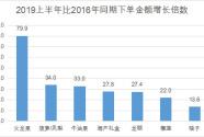 京东发布产业互联网扶贫报告 砥砺前行结硕果