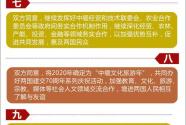 中华人民共和国和缅甸联邦共和国联合声明