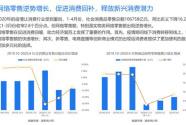 618网络零售市场报告:京东大家电渠道占比大幅领先