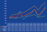 《新華·仙游仙作產業發展指數報告(2020年第3季度)》正式發布