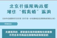 """北京升級限購政策 堵住""""假離婚""""漏洞"""